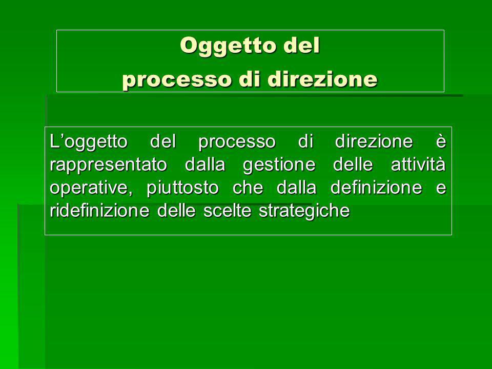 Oggetto del processo di direzione Loggetto del processo di direzione è rappresentato dalla gestione delle attività operative, piuttosto che dalla defi