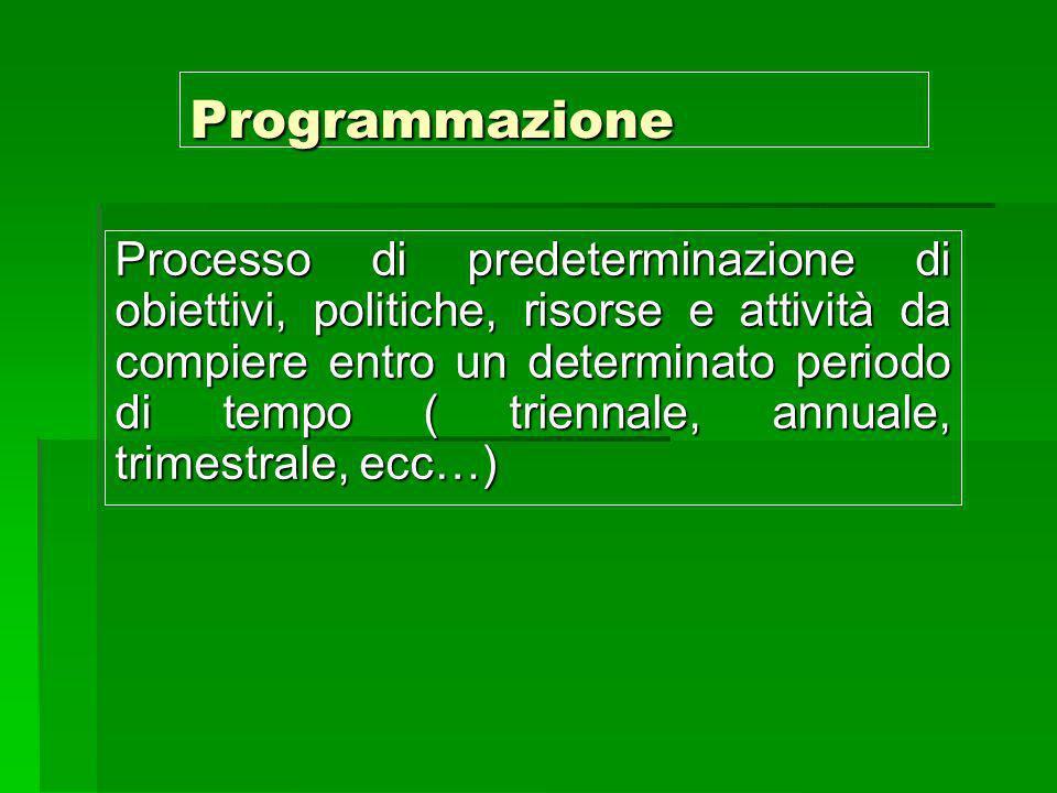 Programmazione Processo di predeterminazione di obiettivi, politiche, risorse e attività da compiere entro un determinato periodo di tempo ( triennale