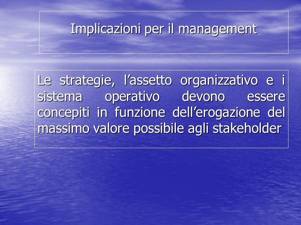Implicazioni per il management Le strategie, lassetto organizzativo e i sistema operativo devono essere concepiti in funzione dellerogazione del massi