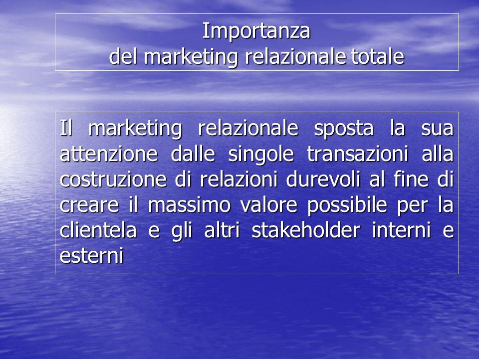 Importanza del marketing relazionale totale Il marketing relazionale sposta la sua attenzione dalle singole transazioni alla costruzione di relazioni