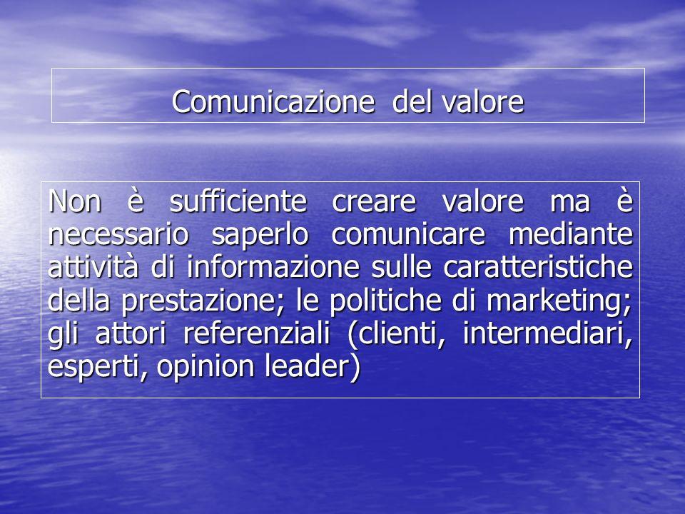 Comunicazione del valore Non è sufficiente creare valore ma è necessario saperlo comunicare mediante attività di informazione sulle caratteristiche de