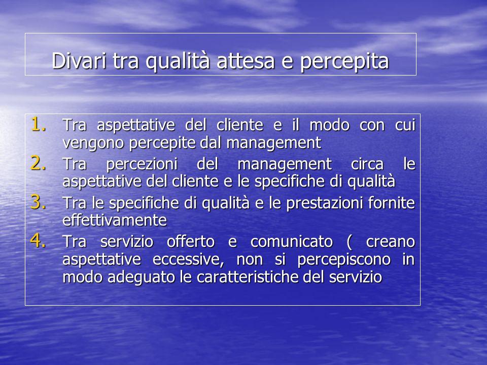 Divari tra qualità attesa e percepita 1. Tra aspettative del cliente e il modo con cui vengono percepite dal management 2. Tra percezioni del manageme