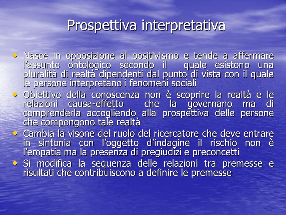 Prospettiva interpretativa Nasce in opposizione al positivismo e tende a affermare lassunto ontologico secondo il quale esistono una pluralità di real