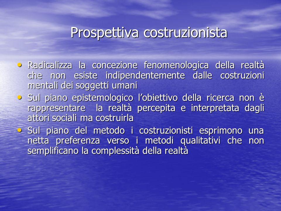 Prospettiva costruzionista Radicalizza la concezione fenomenologica della realtà che non esiste indipendentemente dalle costruzioni mentali dei sogget