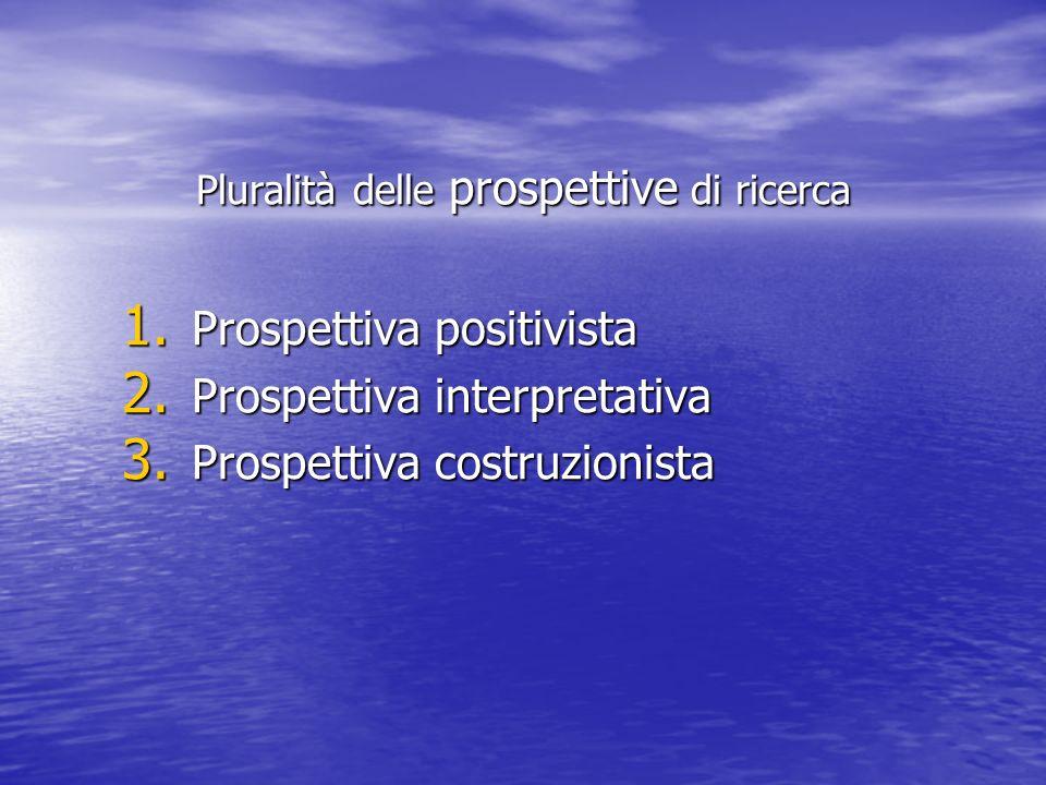 Pluralità delle prospettive di ricerca 1. Prospettiva positivista 2. Prospettiva interpretativa 3. Prospettiva costruzionista