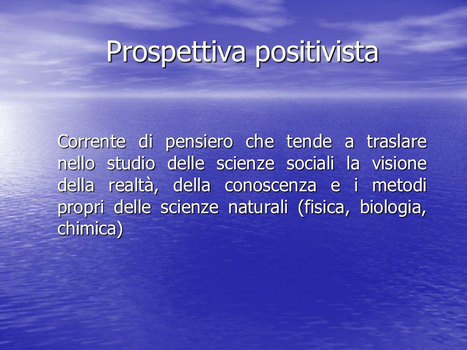 Prospettiva positivista Corrente di pensiero che tende a traslare nello studio delle scienze sociali la visione della realtà, della conoscenza e i met