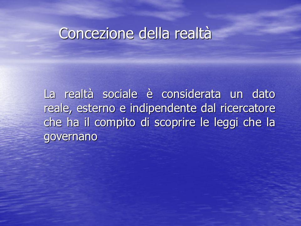Concezione della realtà La realtà sociale è considerata un dato reale, esterno e indipendente dal ricercatore che ha il compito di scoprire le leggi c