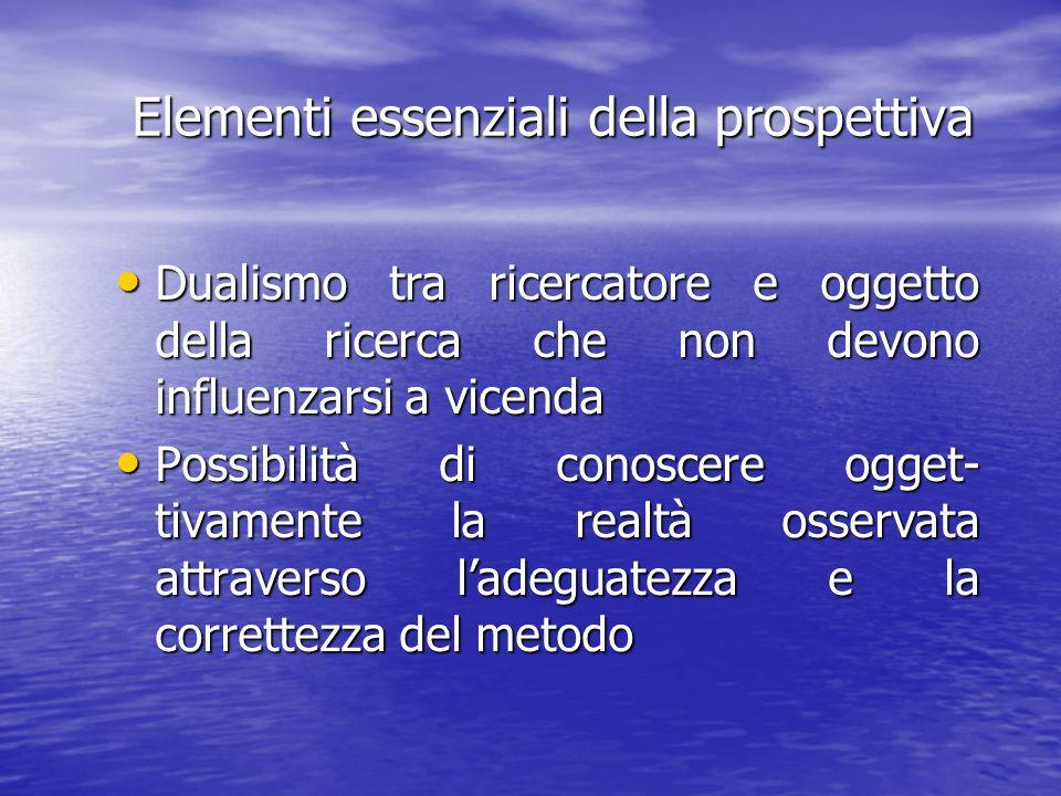 Elementi essenziali della prospettiva Dualismo tra ricercatore e oggetto della ricerca che non devono influenzarsi a vicenda Dualismo tra ricercatore