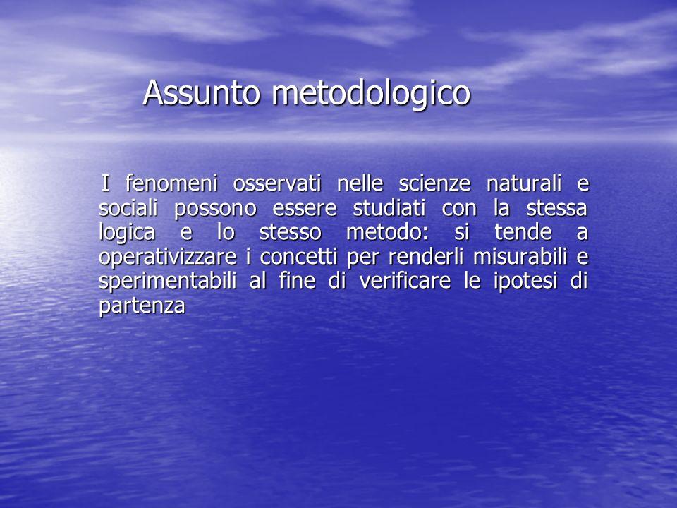 Assunto metodologico I fenomeni osservati nelle scienze naturali e sociali possono essere studiati con la stessa logica e lo stesso metodo: si tende a