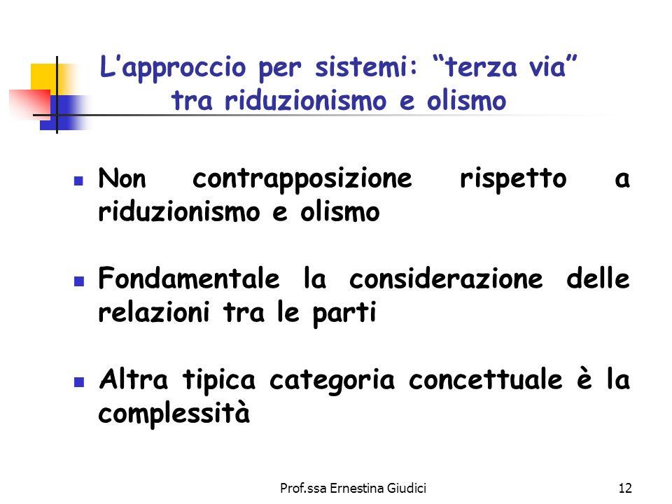 Prof.ssa Ernestina Giudici12 Lapproccio per sistemi: terza via tra riduzionismo e olismo Non contrapposizione rispetto a riduzionismo e olismo Fondame