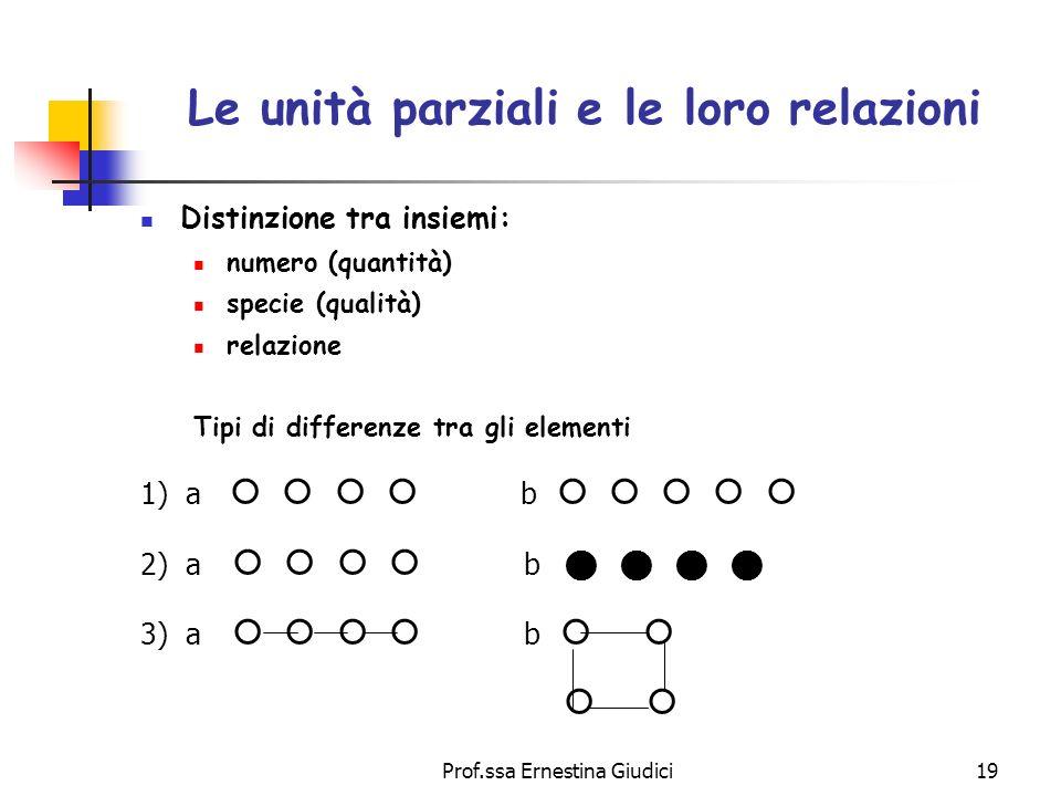 Prof.ssa Ernestina Giudici19 Le unità parziali e le loro relazioni Distinzione tra insiemi: numero (quantità) specie (qualità) relazione Tipi di diffe