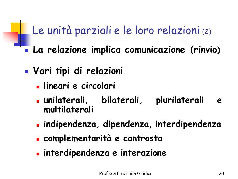 Prof.ssa Ernestina Giudici20 Le unità parziali e le loro relazioni (2) La relazione implica comunicazione (rinvio ) Vari tipi di relazioni lineari e c