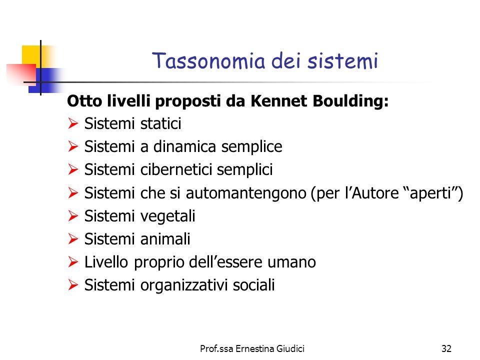 Prof.ssa Ernestina Giudici32 Tassonomia dei sistemi Otto livelli proposti da Kennet Boulding: Sistemi statici Sistemi a dinamica semplice Sistemi cibe