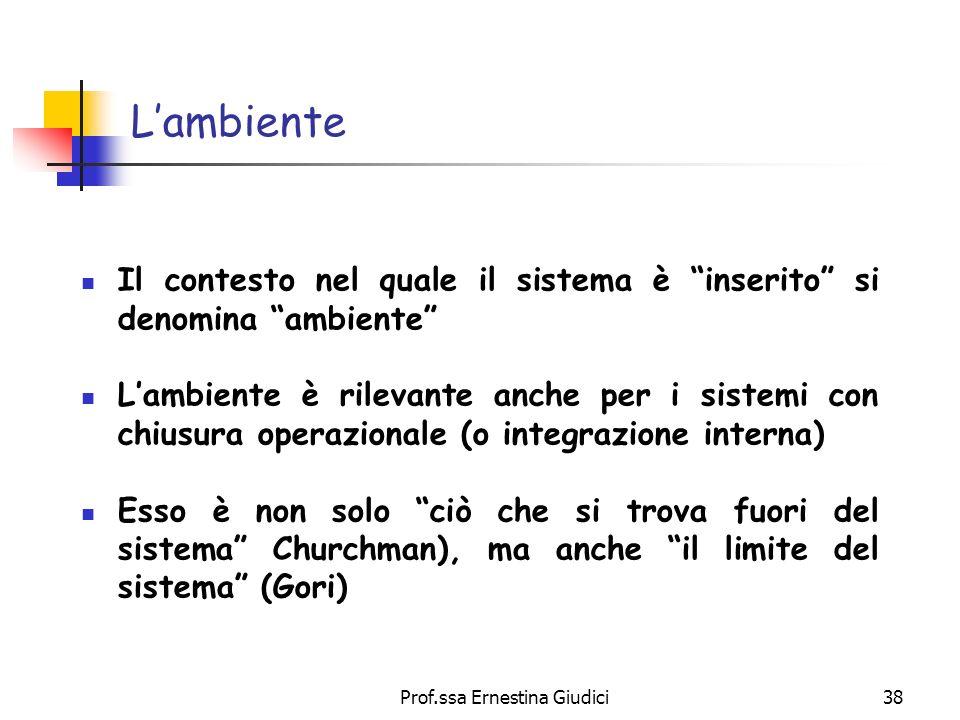 Prof.ssa Ernestina Giudici38 Lambiente Il contesto nel quale il sistema è inserito si denomina ambiente Lambiente è rilevante anche per i sistemi con