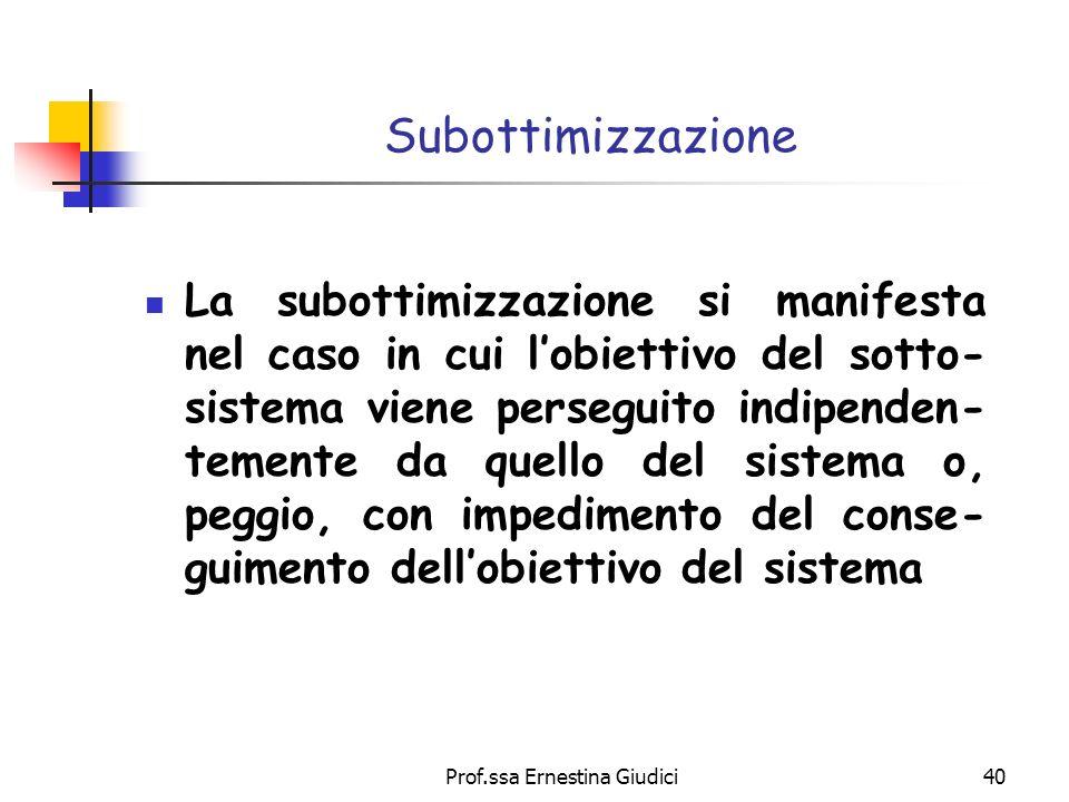 Prof.ssa Ernestina Giudici40 Subottimizzazione La subottimizzazione si manifesta nel caso in cui lobiettivo del sotto- sistema viene perseguito indipe