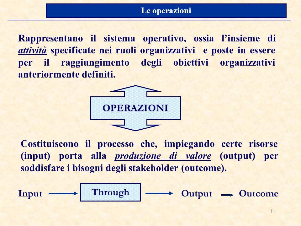 11 Rappresentano il sistema operativo, ossia linsieme di attività specificate nei ruoli organizzativi e poste in essere per il raggiungimento degli obiettivi organizzativi anteriormente definiti.