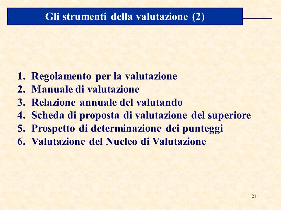 21 Gli strumenti della valutazione (2) 1.Regolamento per la valutazione 2.Manuale di valutazione 3.Relazione annuale del valutando 4.Scheda di proposta di valutazione del superiore 5.Prospetto di determinazione dei punteggi 6.Valutazione del Nucleo di Valutazione