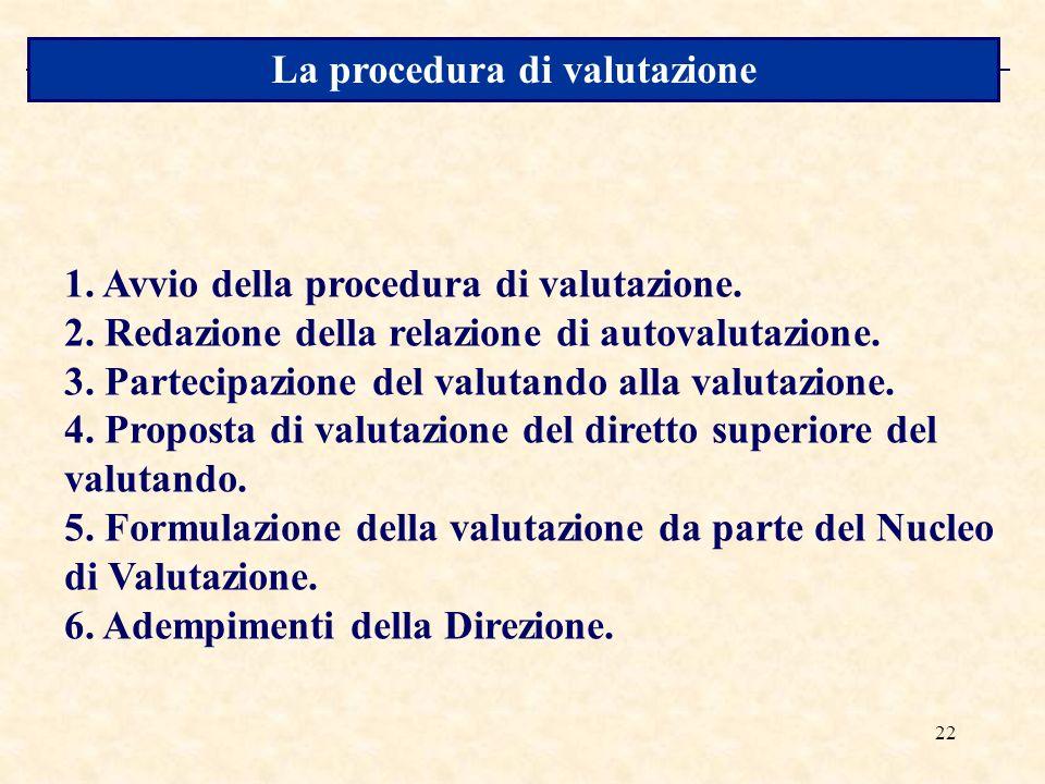 22 La procedura di valutazione 1. Avvio della procedura di valutazione.