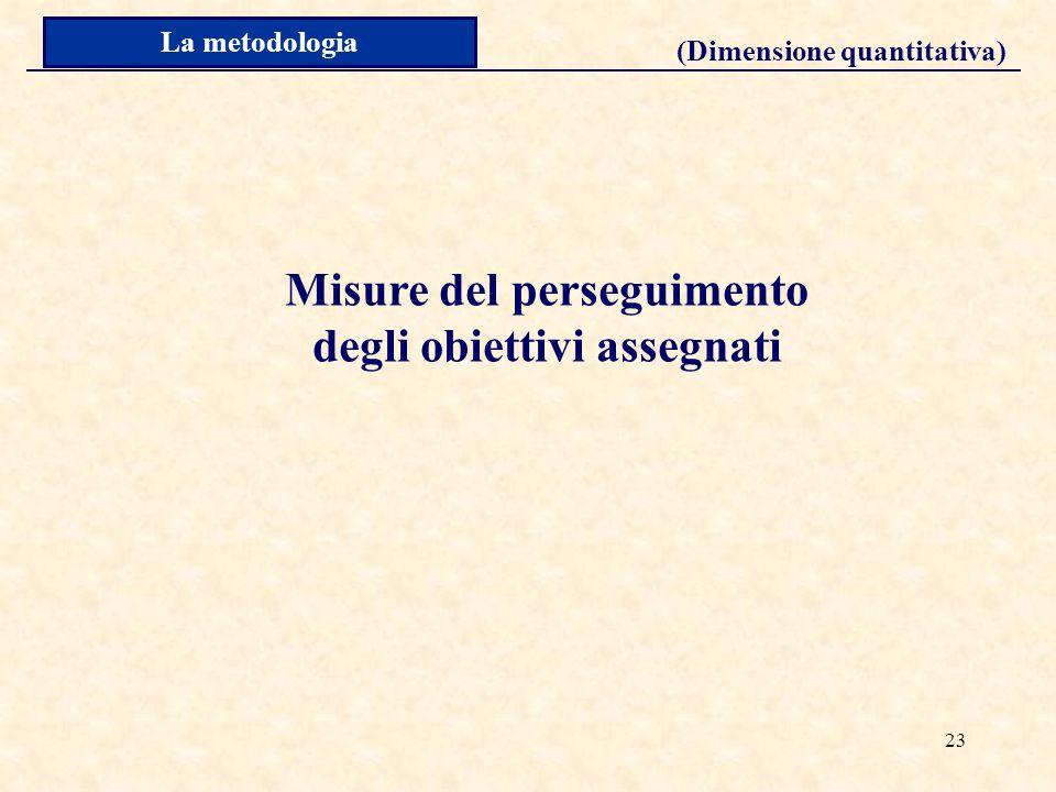 23 La metodologia (Dimensione quantitativa) Misure del perseguimento degli obiettivi assegnati
