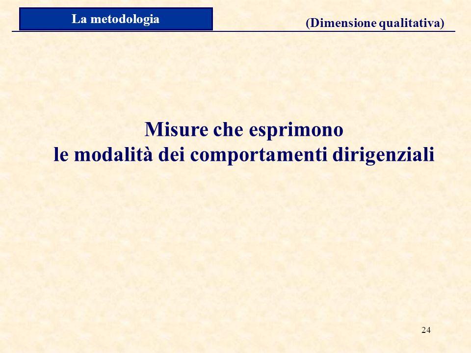 24 La metodologia (Dimensione qualitativa) Misure che esprimono le modalità dei comportamenti dirigenziali