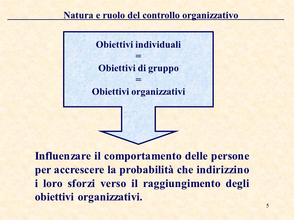 5 Natura e ruolo del controllo organizzativo Influenzare il comportamento delle persone per accrescere la probabilità che indirizzino i loro sforzi verso il raggiungimento degli obiettivi organizzativi.