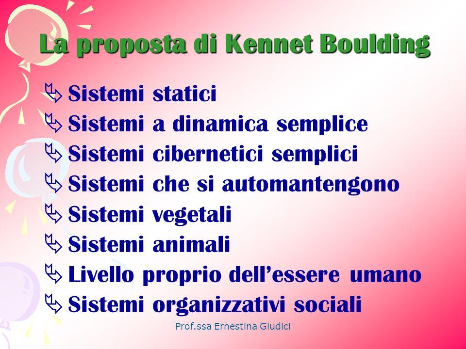 Prof.ssa Ernestina Giudici La proposta di Kennet Boulding Sistemi statici Sistemi a dinamica semplice Sistemi cibernetici semplici Sistemi che si auto