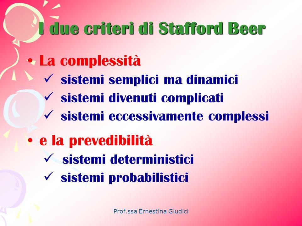 Prof.ssa Ernestina Giudici I due criteri di Stafford Beer La complessità sistemi semplici ma dinamici sistemi divenuti complicati sistemi eccessivamen
