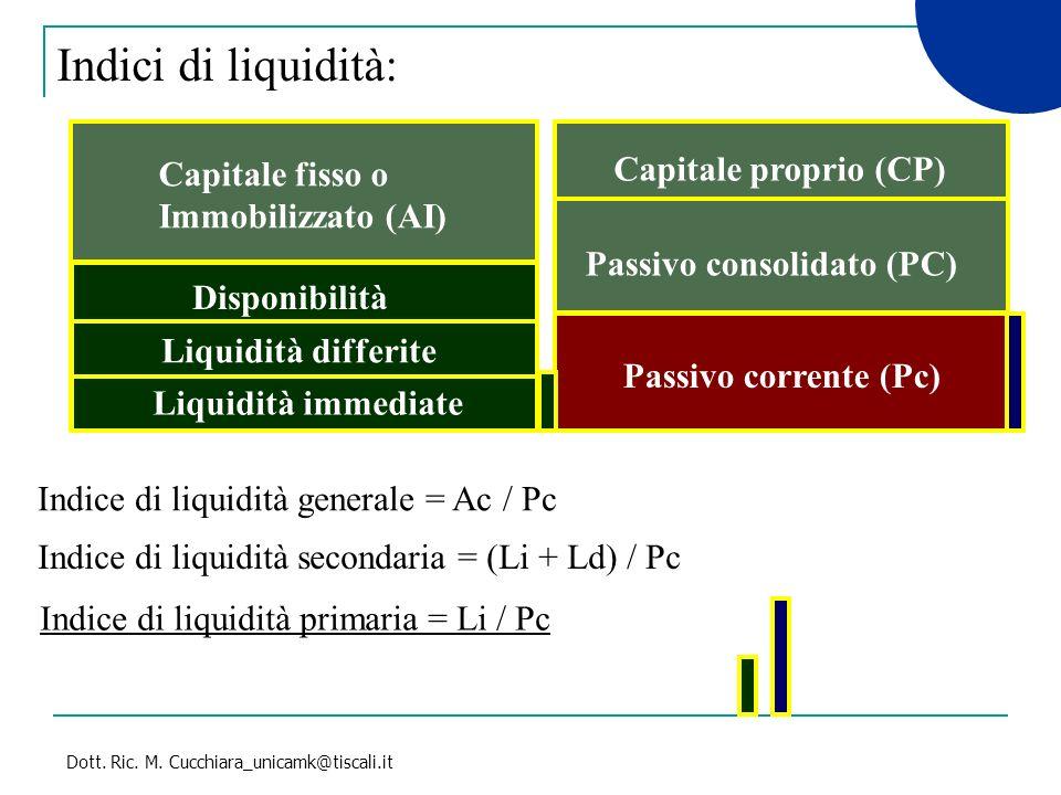 Dott.Ric. M. Cucchiara_unicamk@tiscali.it 1.
