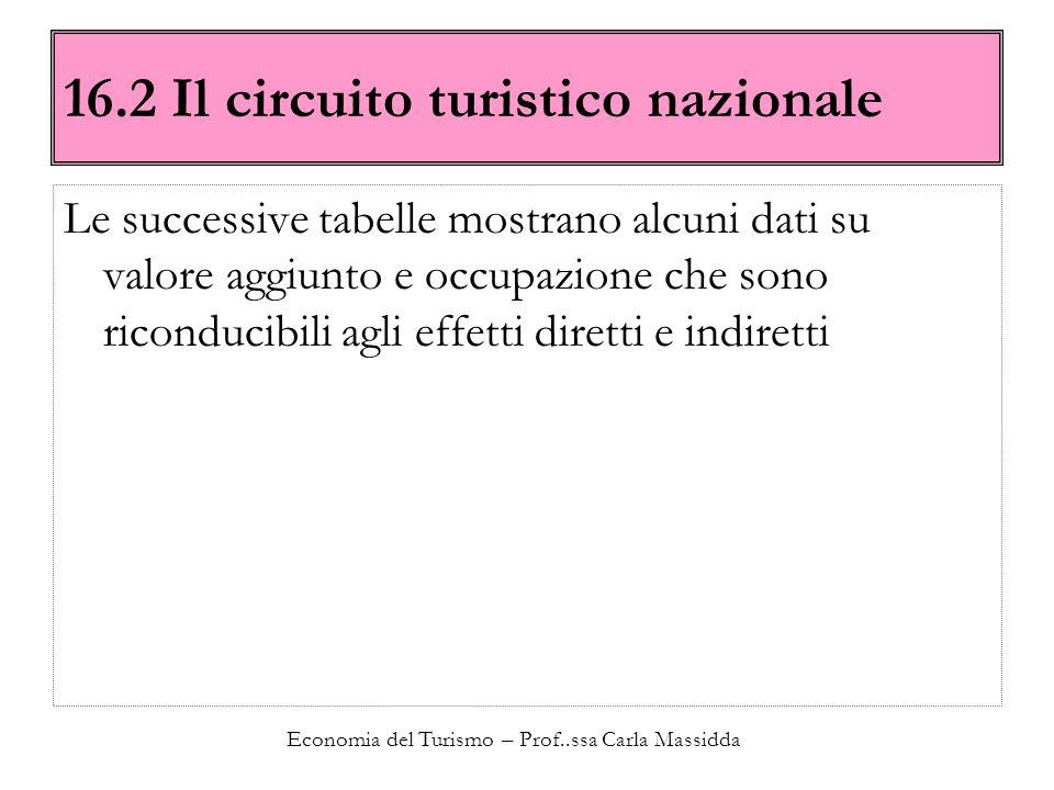 Economia del Turismo – Prof..ssa Carla Massidda 16.2 Il circuito turistico nazionale Le successive tabelle mostrano alcuni dati su valore aggiunto e o