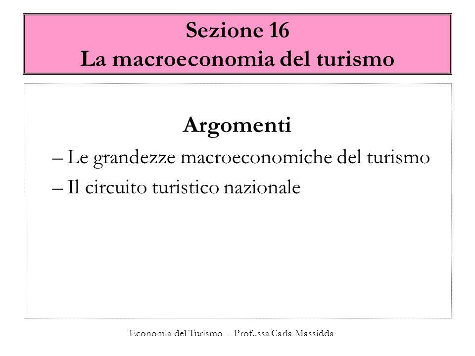 Economia del Turismo – Prof..ssa Carla Massidda Sezione 16 La macroeconomia del turismo Argomenti –Le grandezze macroeconomiche del turismo –Il circui