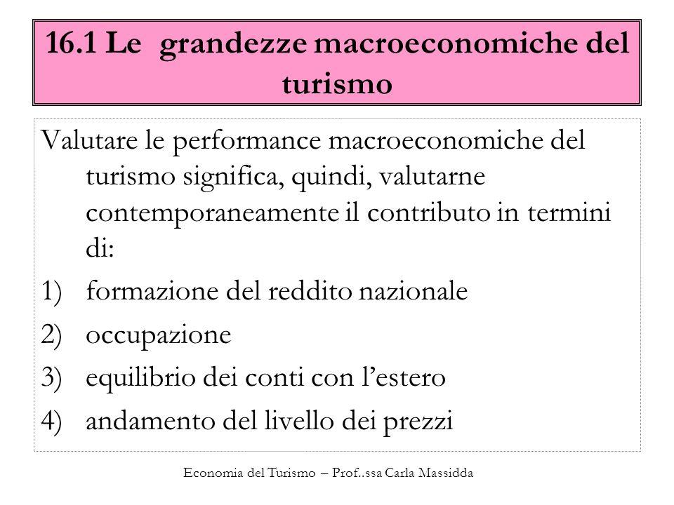 Economia del Turismo – Prof..ssa Carla Massidda 16.1 Le grandezze macroeconomiche del turismo Per fare ciò è necessario analizzare le seguenti tre categorie di consumi turistici: –Consumi degli stranieri in Italia –Consumo degli italiani in Italia –Consumi degli italiani allestero