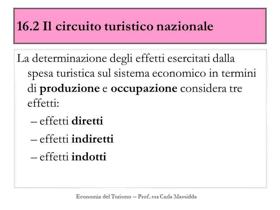 Economia del Turismo – Prof..ssa Carla Massidda 16.2 Il circuito turistico nazionale La determinazione degli effetti esercitati dalla spesa turistica
