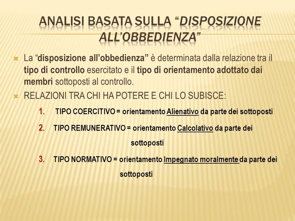 1.Organizzazioni coercitive (carceri, campi di concentramento, ospedali psichiatrici, etc..).
