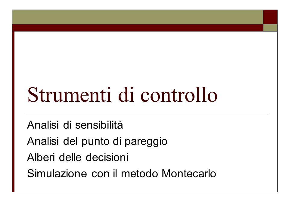Strumenti di controllo Analisi di sensibilità Analisi del punto di pareggio Alberi delle decisioni Simulazione con il metodo Montecarlo