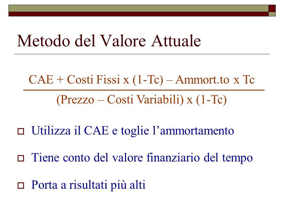 Metodo del Valore Attuale Utilizza il CAE e toglie lammortamento Tiene conto del valore finanziario del tempo Porta a risultati più alti CAE + Costi F