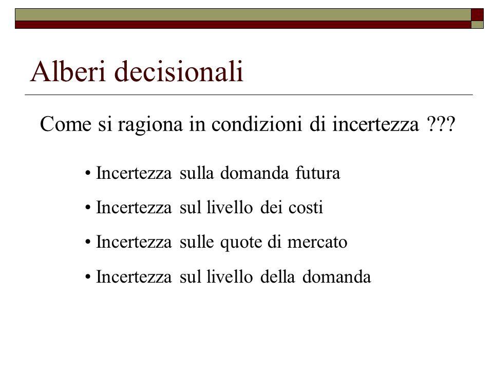 Alberi decisionali Come si ragiona in condizioni di incertezza ??? Incertezza sulla domanda futura Incertezza sul livello dei costi Incertezza sulle q