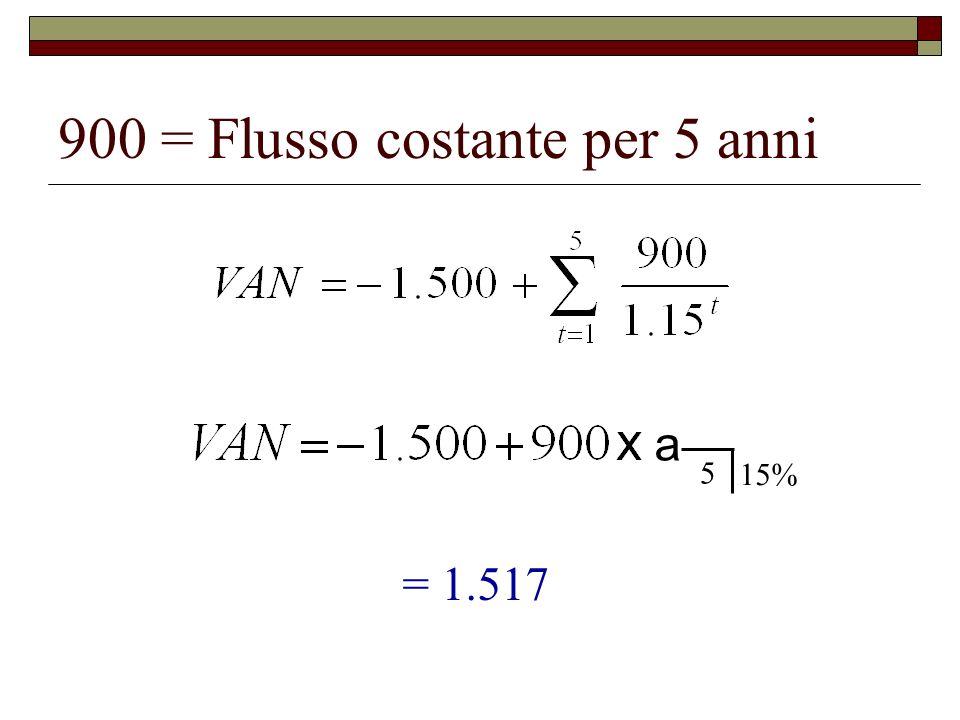 900 = Flusso costante per 5 anni a 5 15% = 1.517