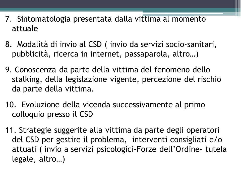 7. Sintomatologia presentata dalla vittima al momento attuale 8. Modalità di invio al CSD ( invio da servizi socio-sanitari, pubblicità, ricerca in in