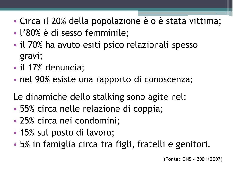 Circa il 10% degli omicidi dolosi avvenuti in Italia dal 2002 al 2008 sono stati preceduti da atti di stalking.