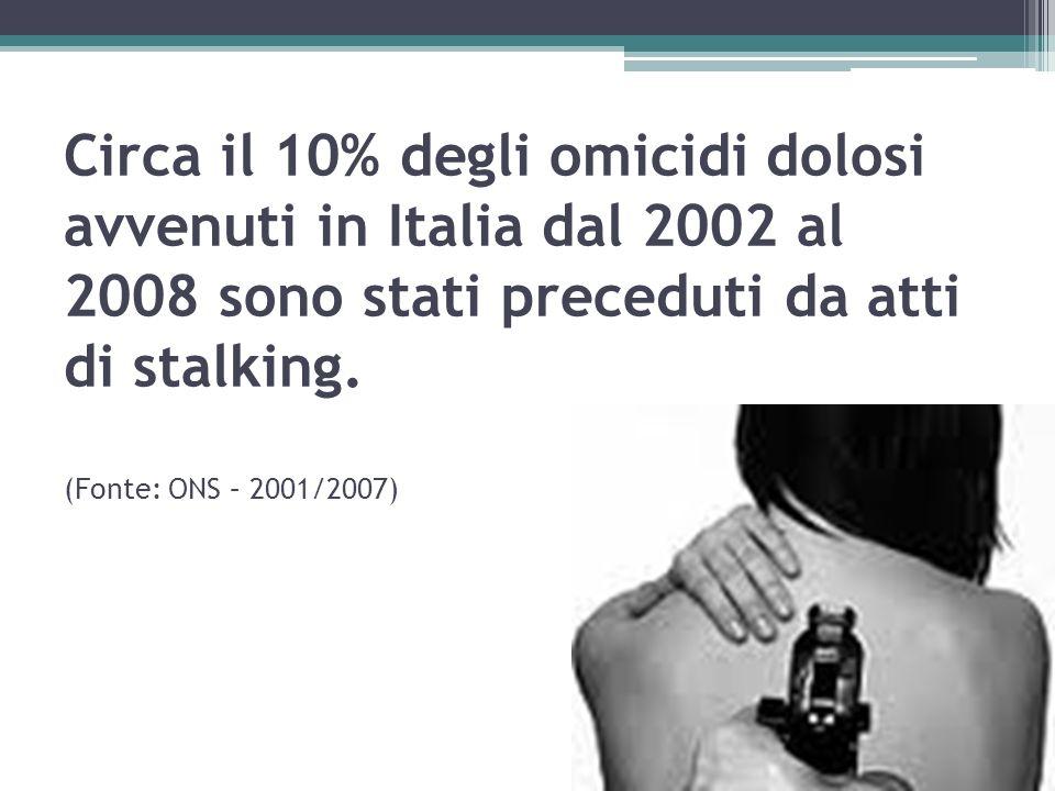 Circa il 10% degli omicidi dolosi avvenuti in Italia dal 2002 al 2008 sono stati preceduti da atti di stalking. (Fonte: ONS – 2001/2007)