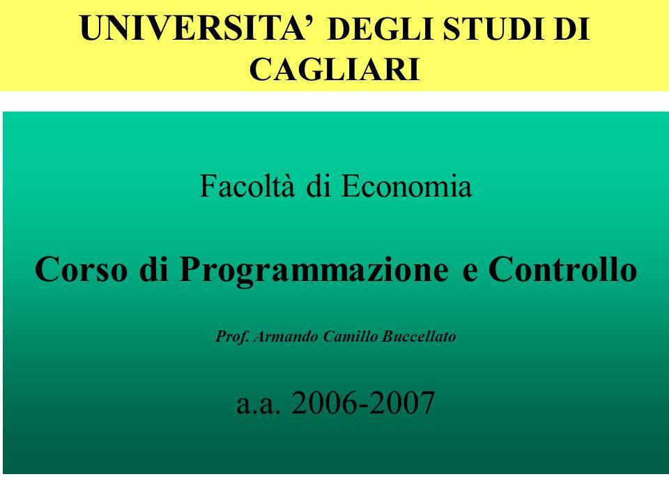 1 Facoltà di Economia Corso di Programmazione e Controllo Prof.
