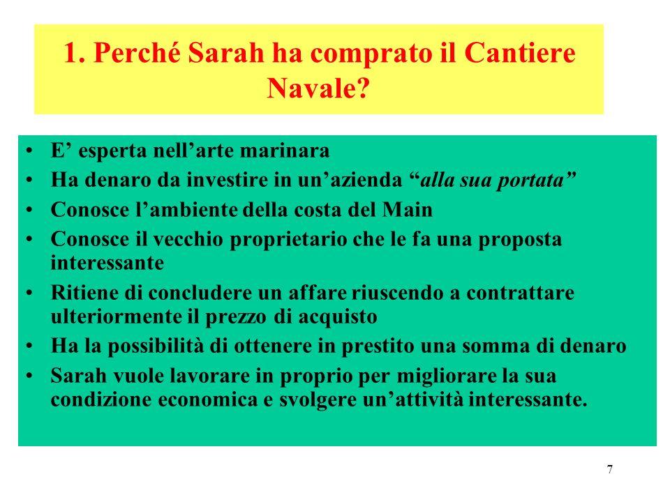 7 1.Perché Sarah ha comprato il Cantiere Navale.