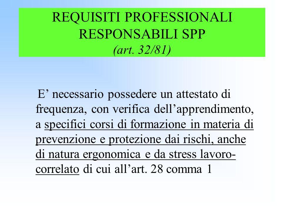 REQUISITI PROFESSIONALI RESPONSABILI SPP (art. 32/81) E necessario possedere un attestato di frequenza, con verifica dellapprendimento, a specifici co
