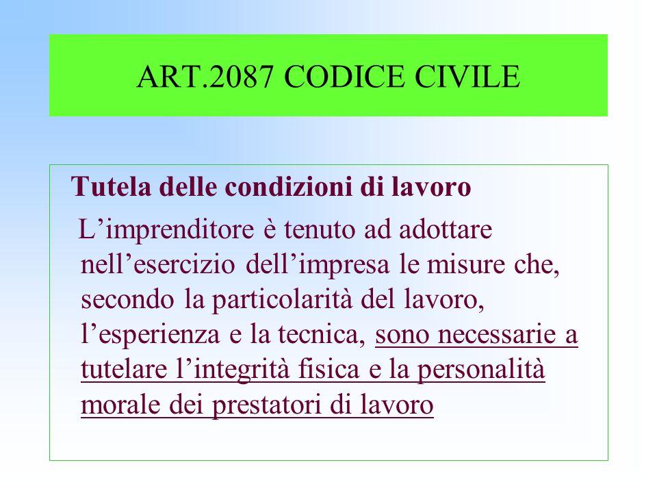 ART.2087 CODICE CIVILE Tutela delle condizioni di lavoro Limprenditore è tenuto ad adottare nellesercizio dellimpresa le misure che, secondo la partic
