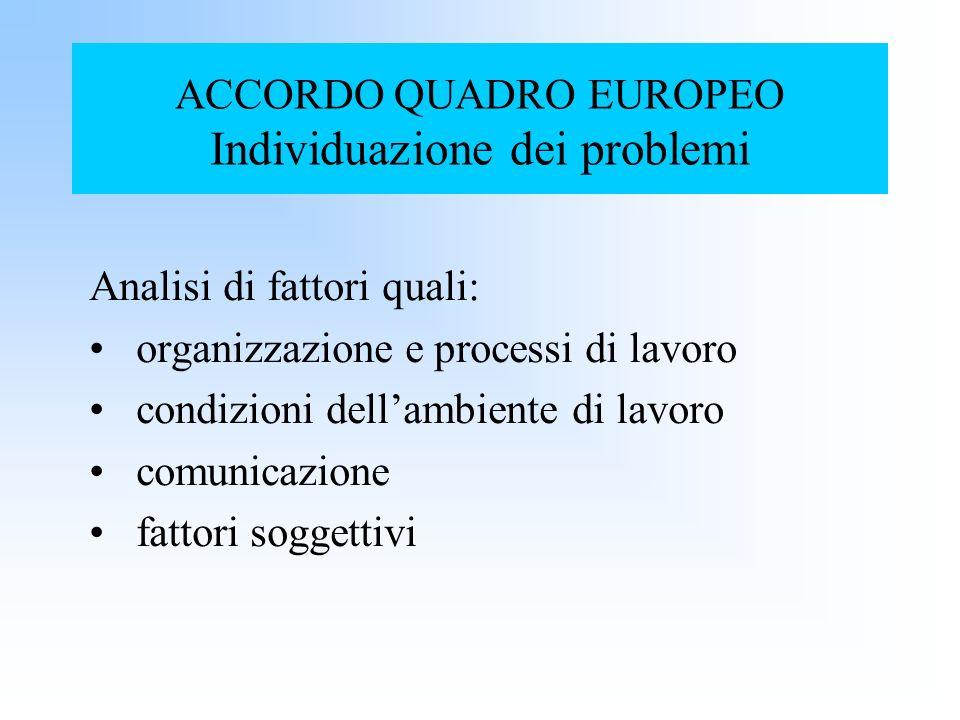 ACCORDO QUADRO EUROPEO Individuazione dei problemi Analisi di fattori quali: organizzazione e processi di lavoro condizioni dellambiente di lavoro com