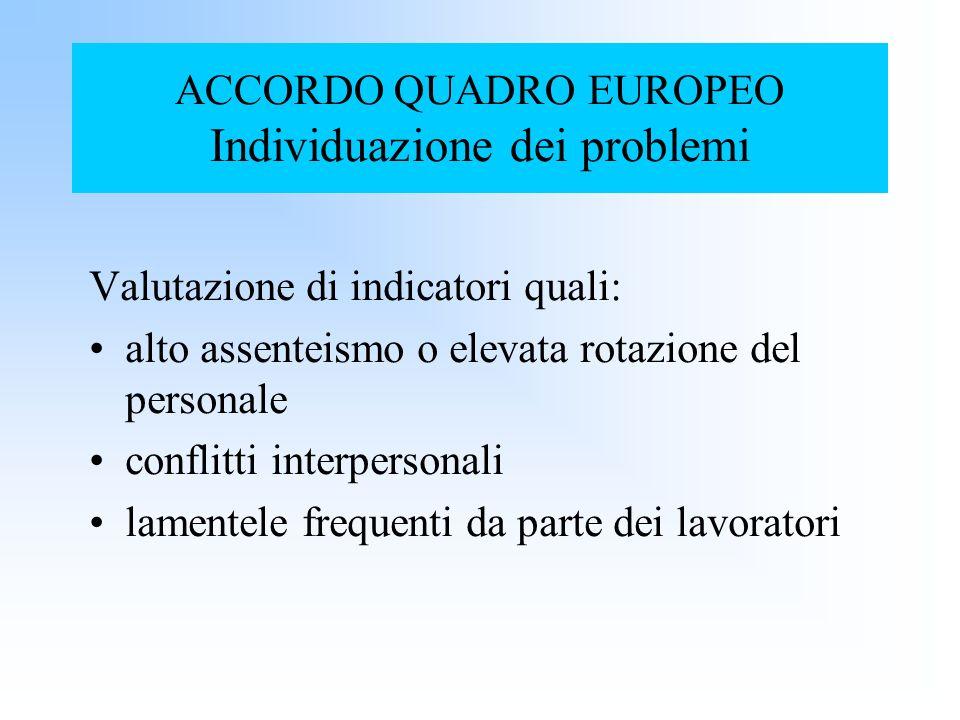 ACCORDO QUADRO EUROPEO Individuazione dei problemi Valutazione di indicatori quali: alto assenteismo o elevata rotazione del personale conflitti inter