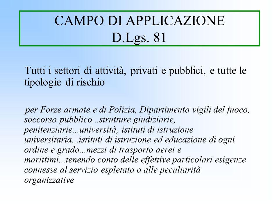 CAMPO DI APPLICAZIONE D.Lgs. 81 Tutti i settori di attività, privati e pubblici, e tutte le tipologie di rischio per Forze armate e di Polizia, Dipart