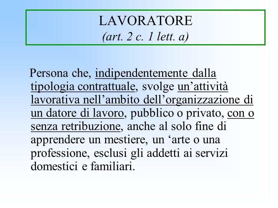 LAVORATORE (art. 2 c. 1 lett. a) Persona che, indipendentemente dalla tipologia contrattuale, svolge unattività lavorativa nellambito dellorganizzazio