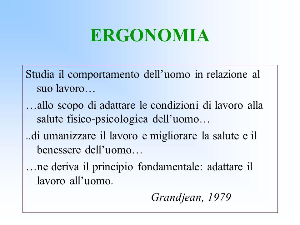 ERGONOMIA Studia il comportamento delluomo in relazione al suo lavoro… …allo scopo di adattare le condizioni di lavoro alla salute fisico-psicologica