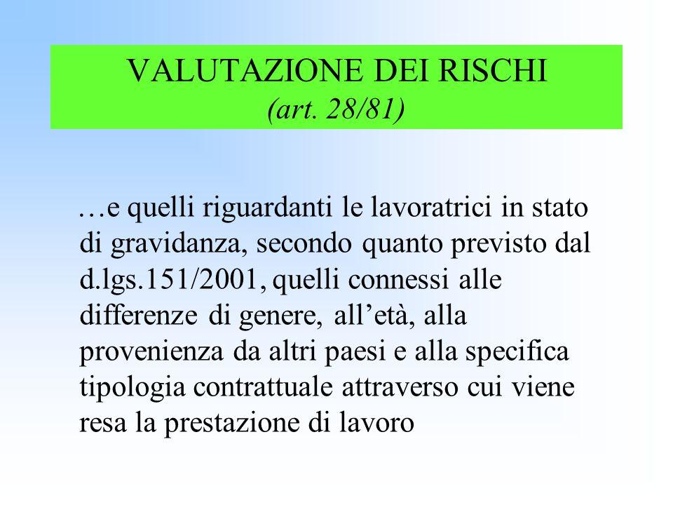 VALUTAZIONE DEI RISCHI (art. 28/81) …e quelli riguardanti le lavoratrici in stato di gravidanza, secondo quanto previsto dal d.lgs.151/2001, quelli co